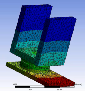 Modeling from ANSYS software.